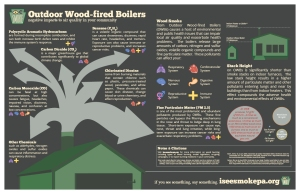 ISeeSmoke.OWB.Infographic.(04.02.2014)